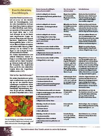 Gesundheit-fr-Kinder-Kinderkrankheiten-verhten-erkennen-behandeln-Moderne-Medizin-Naturheilverfahren-Selbsthilfe-Aktualisierte-und-berarbeitete-Neuauflage-0-4