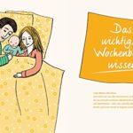Das-Wochenbett-Alles-ber-diesen-wunderschnen-Ausnahmezustand-Fr-Mtter-und-Vter-0-1